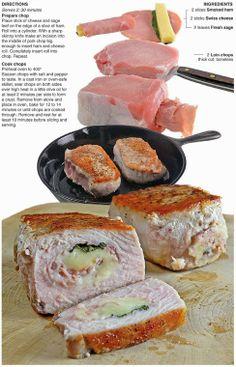 Behind the Bites: Stuffed Loin Chops