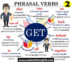 Learn English 571816483935633795 - Phrasal Verbs with GET in English Source by giaotrinh English Vinglish, English Exam, English Verbs, English Phrases, English Prepositions, English Sentences, English Vocabulary Words, Learn English Words, Teaching English Grammar