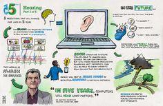 IBM 5 in 5 - Digitizing the sense of hearing