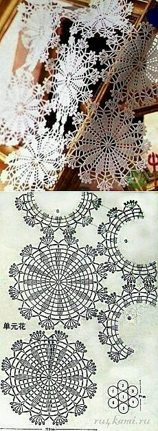 Miniature crochet round doily in white dollhouse by MiniGio Crochet Doily Patterns, Crochet Mandala, Crochet Diagram, Crochet Circles, Crochet Chart, Crochet Squares, Thread Crochet, Filet Crochet, Crochet Designs