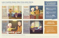 Alzheimer #infografia