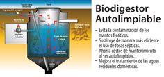 Biodigestor Autolimpiable El Biodigestor Autolimpiable tiene como objetivo mejorar el tratamiento de las aguas residuales domésticas. Es el único patentado el cual te permitirá sustituir de manera más eficiente el uso de fosas sépticas, es capaz de realizar un tratamiento de agua primaria beneficiando el  cuidado del medio ambiente y evitando la contaminación de los mantos freáticos. Lada sin costo 01 800 0016 500 http://cisternasytanques.com/2013/11/13/biodigestor-rotoplas/
