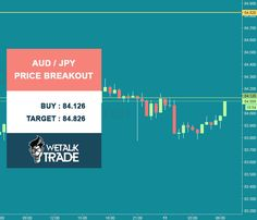 AUD/JPY Price Breakout. Buy : 84.126 Target : 84.826 Stop Loss : 83.526 #Wetalktrade #Forex #Trading #ForexSignals