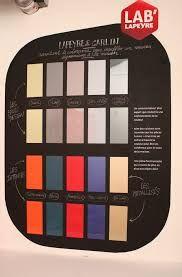 """Résultat de recherche d'images pour """"cuisine concept les couleurs"""""""