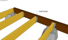Detailed woodworking project about deck plans free. Building a small free standing deck is a project that will liven up the look of your garden. Floating Deck Plans, Building A Floating Deck, Deck Building Plans, Deck Footings, Concrete Footings, Deck Railings, Ground Level Deck Plans, How To Level Ground, Cool Deck