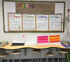 I've been meaning to do this all year! Now that the kids have the hang of it, we can flow through the upload station regularly Art Classroom Decor, Art Classroom Management, Classroom Posters, Classroom Organization, Classroom Ideas, Clean Classroom, Classroom Tools, Class Management, Organizing