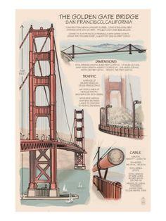 San Francisco, CA, Golden Gate Bridge Technical Drawing San Francisco, Puente Golden Gate, Construction, Free Canvas, Modern Photography, Civil Engineering, Bridge Engineering, Antique Maps, Boat Plans