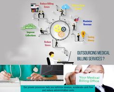 Outsourcing Medical Billing Services Can Benefit Your Practice