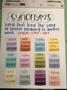 Synonyms anchor chart - Synonyms anchor chart synonyms anchorchart teacherlife teaching by darla Teaching Grammar, Teaching Writing, Teaching English, Teaching Kids, Teaching Synonyms, Kindergarten Writing, Synonyms And Antonyms, Teaching Language Arts, Synonyms Anchor Chart