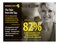 Marketing Communications, Social Media Site, Content Marketing, Leadership, Advertising, Boat, Feelings, Search, Dinghy