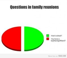 No wonder so many single people groan at the thought of reunions! haha Seriously though...egads!