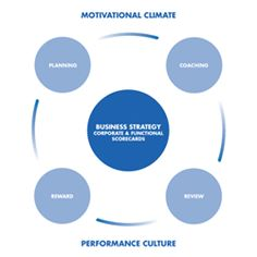 strategy consulting firms