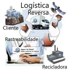 http://engenhafrank.blogspot.com.br: A LOGÍSTICA NA INDÚSTRIA DA CONSTRUÇÃO CIVIL BRASI...