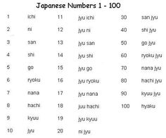 how to write the word learn in japanese