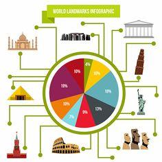World landmarks infographic by Juliars on @creativework247