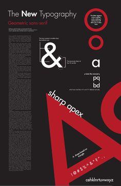 Font Study - FUTURA by Aliaa El Kalyoubi, via Behance