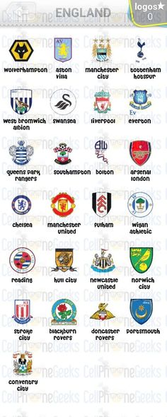 Level 1 – Logo Quiz Football Clubs England Answers Portsmouth City, Reading Fc, Fulham Fc, Aston Villa Fc, Wigan Athletic, Bolton Wanderers, Hull City, Everton Fc, West Bromwich