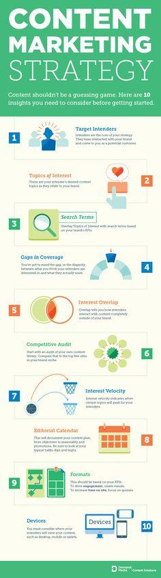 content-marketing-strategie-in-10-schritten  http://www.drweb.de/magazin/10-schritten-zur-erfolgreichen-content-strategie-infografik-58328/
