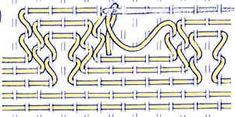 Borduurpatroon voor speciaal stramien... is Zweeds borduren.