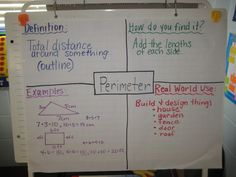 math vocabulary: perimeter