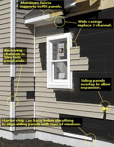 This article explains how to install vinyl siding so that it looks good and doesn't leak. Included is a discussion of trim options for corners, eaves, and doors and windows, as well as the author's proven techniques for layout and installation. Vinyl Siding Repair, Best Vinyl Siding, Vinyl Siding Installation, Tadelakt, Diy Home Repair, House Siding, Exterior Trim, Home Repairs, Home Improvement Projects
