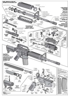 Pdf files with the owners manual for every gun made a great reassemble firearms can be a pretty difficult task in particular or rifles are more difficult than most i am still learning the ins and outs of these fandeluxe Choice Image