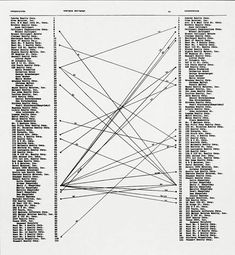 Hans Haacke 'Shapolsky et al. Manhattan Real Estate Holdings, a Real-Time Social System, as of May 1st, 1971' (fragment), 1971