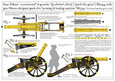 1744 Pieza de tiro rápido Saxo-Polaca de 6 libras y M1734