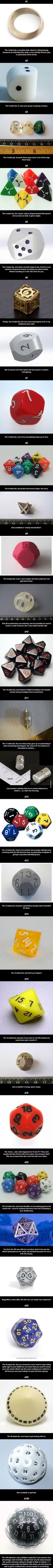 The Wonderful World of dice.