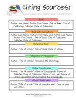 Free Citing Sources pdf sheet