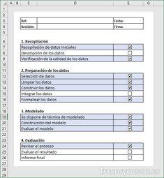 130 Ideas De Excel Informática Computacion Hojas De Cálculo