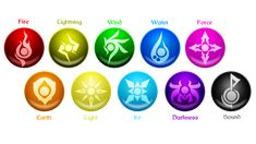 a version 2 of those element symbols and these look much cooler XD and they're labeled! I'll go on with the Roots symbols once I get the game programmin. Tales of Ylemia: Elements Magic Symbols, Ancient Symbols, Anime Weapons, Fantasy Weapons, Writing Fantasy, Fantasy Art, Magia Elemental, Types Of Magic, Elemental Powers