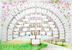 Family Tree Mural, Family Trees, Spanish Family Tree, Blank Family Tree Template, Family Roots, Family Genealogy, Scrapbooking, Ancestry, Photos