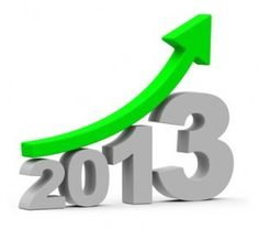 How to Apply Sustainable Business Action to 2013 Mega Trends