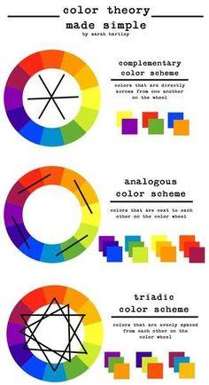 Color psychology meaning of Colour Schemes, Color Combos, Color Trends, Color Composition, Color Mixing Chart, Color Psychology, Psychology Meaning, Psychology Studies, Color Studies