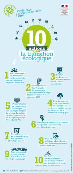 #Infographie : la #transition écologique en 10 points