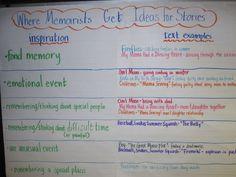 ten paragraph essay