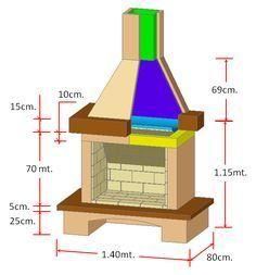 medidas de chimenea.