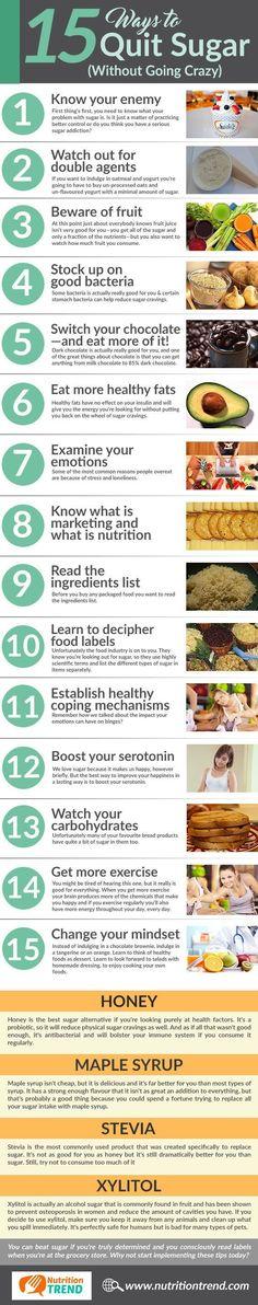 Simple \ Healthy clean eating grocery list Eating healthy to lose - grocery list examples