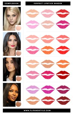 lipstick colors, lip shades, how to find your perfect lip color, how to choose a lipstick color