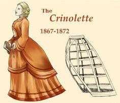 Crinolina, Crinolette e Bustle
