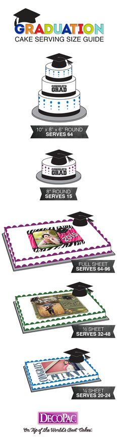 Graduation Cake Serving Size Guide for Bakeries by DecoPac