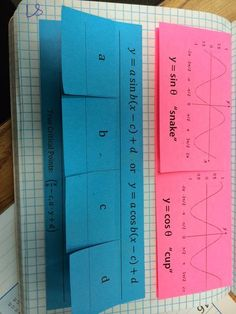 Foldables I made for graphing Sine and Cosine. I'm not completely happy with them, so I'm sure I'll modify them for next year. Maths Algebra, Math Tutor, Math Teacher, Math Classroom, Teaching Math, Science Education, Precalculus, Math Notebooks, Interactive Notebooks