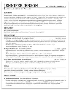 Components Of A Good Cover Letter Resume Assistant Manager Cv Template Sample Internship Request