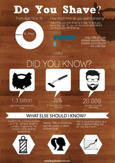 On average of men shave daily. That many shaving costs a lot of money out of your pocket, so learn some facts about shaving and about Dollar Shave Club. Men Haircut 2018, Old Man Haircut, J Words, Body Groomer, Make Hair Thicker, Dollar Shave Club, Shaving Tips, Cool Mens Haircuts, Shaving Cream