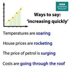 "Ways to say ""INCREASING QUICKLY"""