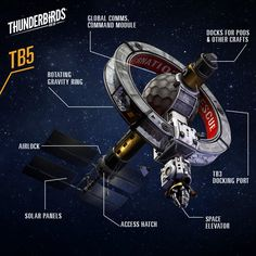 Thunderbirds Are Go - Yahoo Zoekresultaten van afbeeldingen Transformers, Go Tv, Thunderbirds Are Go, Spaceship Art, Classic Sci Fi, Cult, The Big Lebowski, Vintage Tv, Animation
