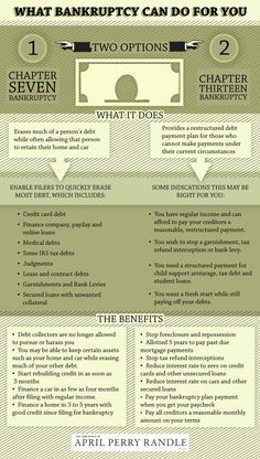 What Bankruptcy Can Do For You Infographic - Calculator - Calculate mortgage payment & freely send the mortgage report via email. - What Bankruptcy Can Do For You Infographic Ways To Save Money, Money Saving Tips, Mortgage Payment Calculator, Wealth Management, Credit Score, Credit Check, Budgeting Finances, Financial Tips, Money Matters