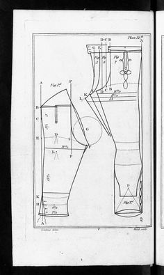 Sewing Men Clothes Laughing Moon Mercantile: Breeches to Pants - Regency Period Mens Sewing Patterns, Sewing Men, Sewing Clothes, Clothing Patterns, Men Clothes, Victorian Mens Clothing, Military Dresses, Flat Sketches, Costume Patterns