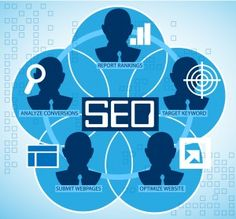 Our SEO solutions organization can help you reach your online objectives. www.denverseoservices.co #Seo #Service #Web #Online #Denver